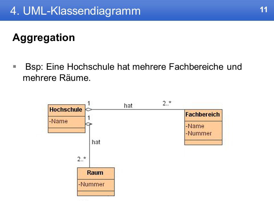 10 4. UML-Klassendiagramm Generalisierung Bsp: Tutoren sind Studenten.