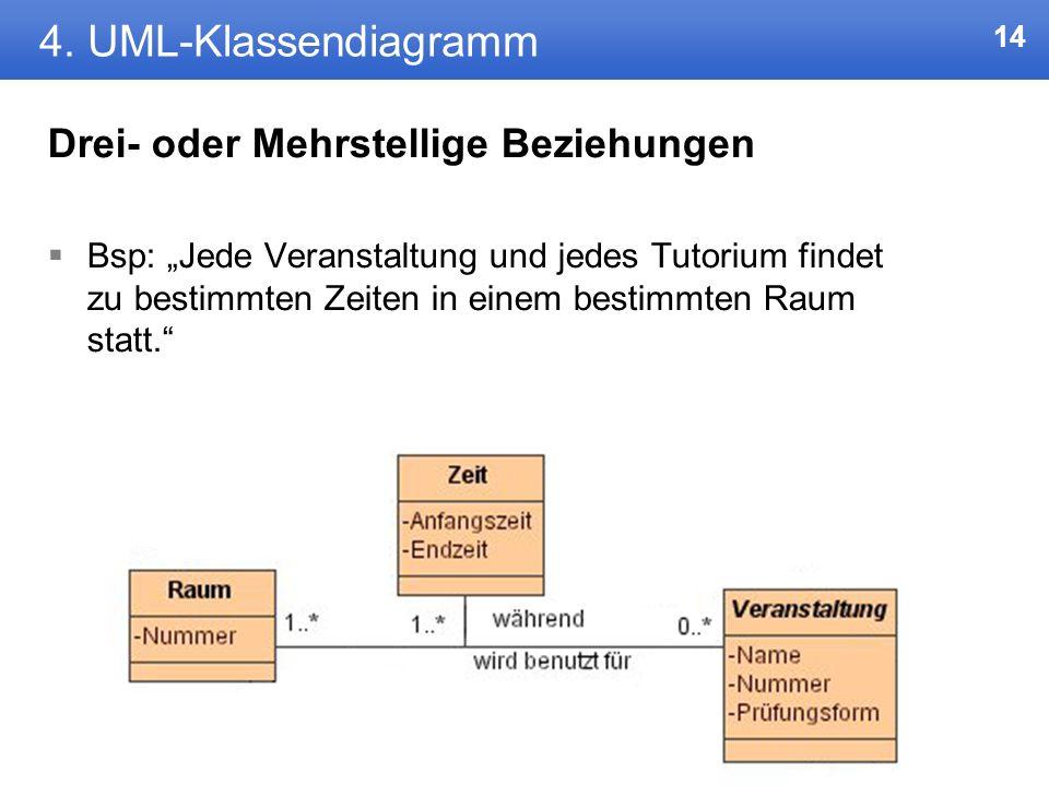 13 4. UML-Klassendiagramm Zusätzliche Charakterisierungen von Assoziationen Rolle Assoziations Bezeichnung / Name Multiplizitäten