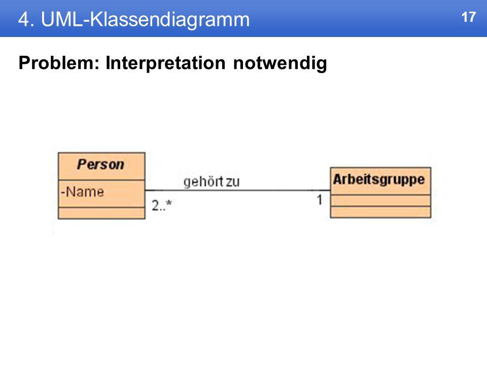 16 4. UML-Klassendiagramm Problem: Interpretation notwendig Zu einer Arbeitsgruppe gehören Personen. Kann eine Person auch in mehreren Arbeitsgruppen