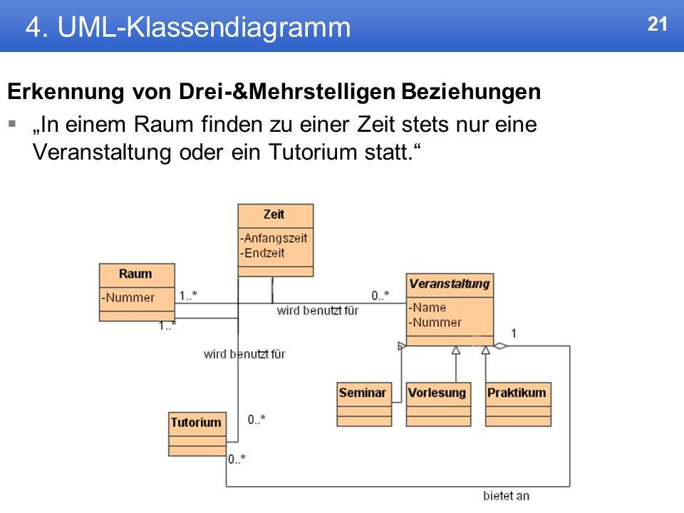 20 4. UML-Klassendiagramm Problem: Unklarheiten in der Beschreibung Verschiedene Lösungen: