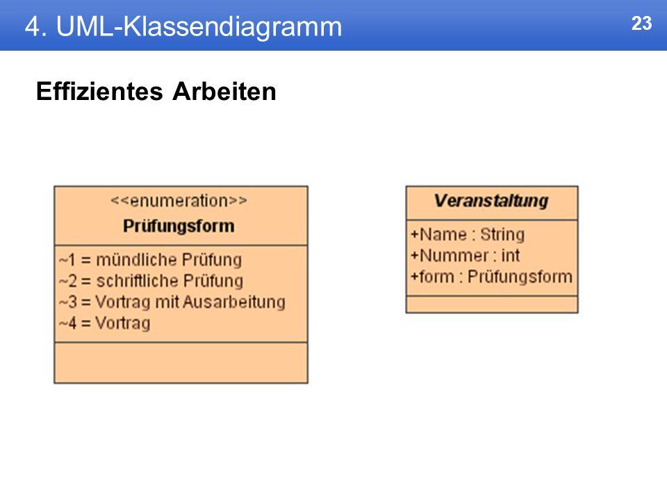 22 4. UML-Klassendiagramm Effizientes Arbeiten Eine Veranstaltung hat außerdem eine Prüfungsform. Mögliche Lösung: Prüfungsform als Attribut von Veran