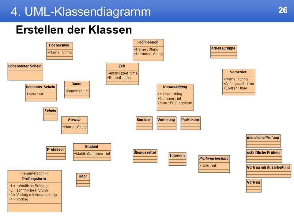 25 4. UML-Klassendiagramm Mögliche Herangehensweise Die Beschreibung des Anwendungsbereichs nach Nomen durchsuchen, welche als Klasse Sinn machen Bsp: