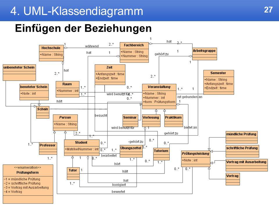 26 4. UML-Klassendiagramm Erstellen der Klassen