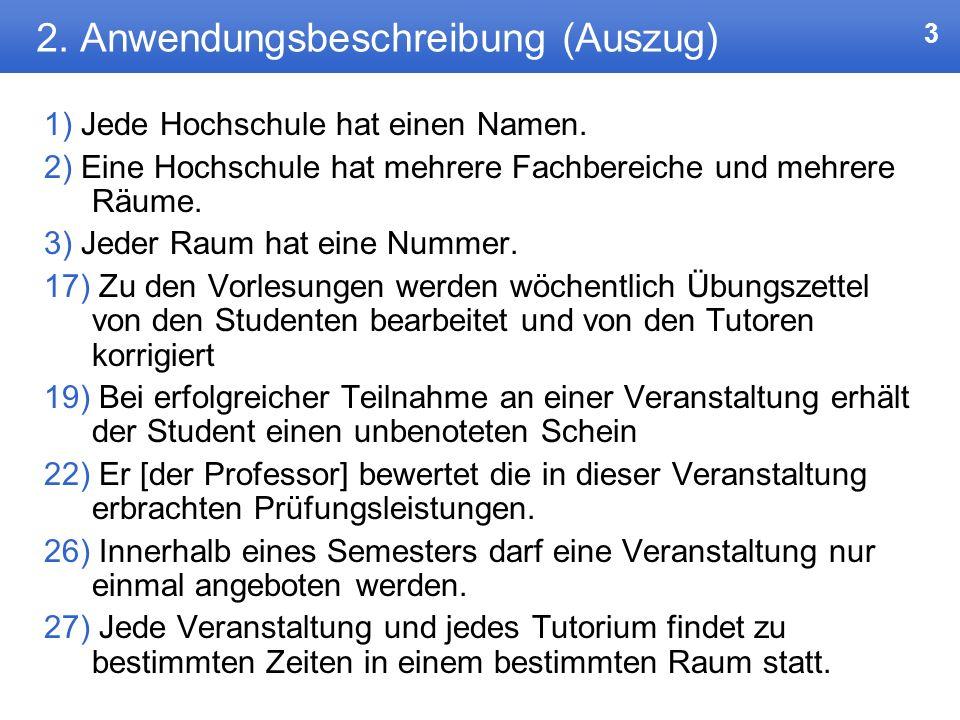 3 2.Anwendungsbeschreibung (Auszug) 1) Jede Hochschule hat einen Namen.