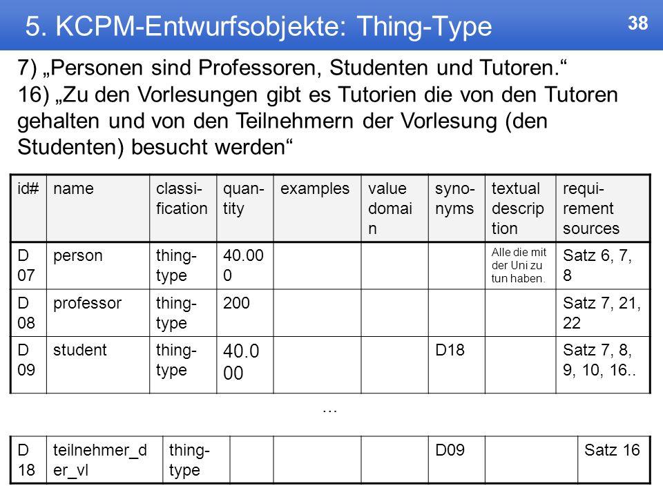 37 5. KCPM-Entwurfsobjekte: Thing-Type Thing-Type Klassen und Attribute 1) Jede Hochschule hat einen Namen. Entscheidung ob Thing-Typ Klasse oder Attr