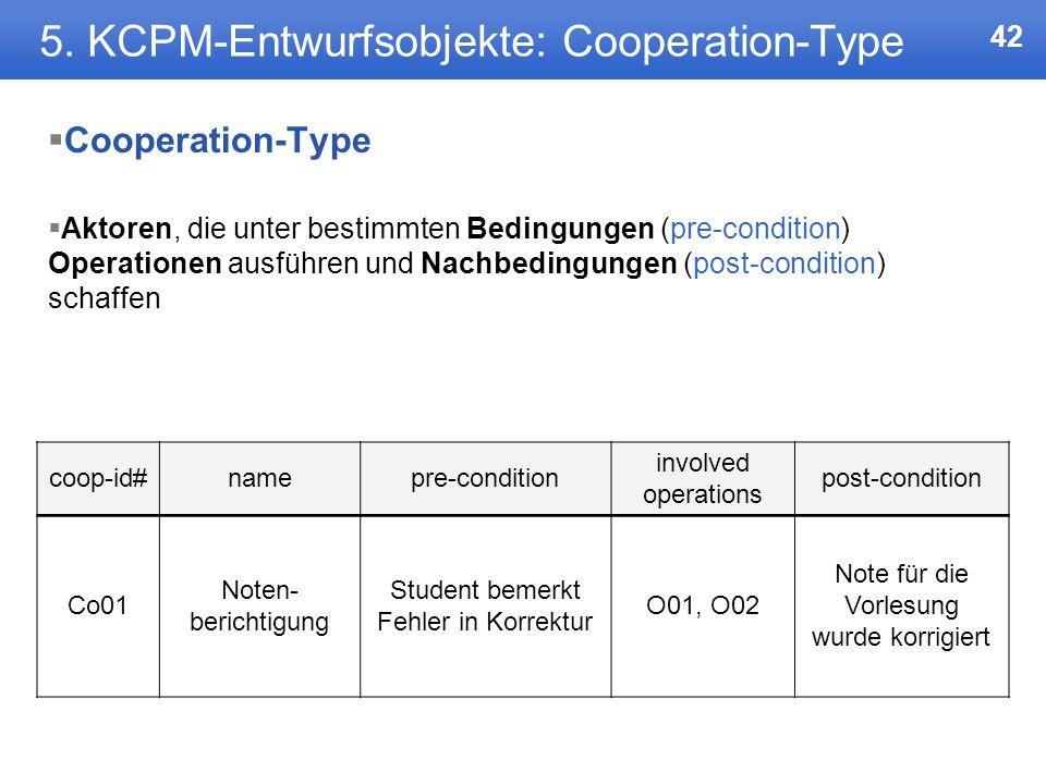 41 5. KCPM-Entwurfsobjekte: Operation-Type Operation-Type Generalisierung von Use-Case, Aktivität, Aktion, Methode, Service ect. Aktoren (thing-types)