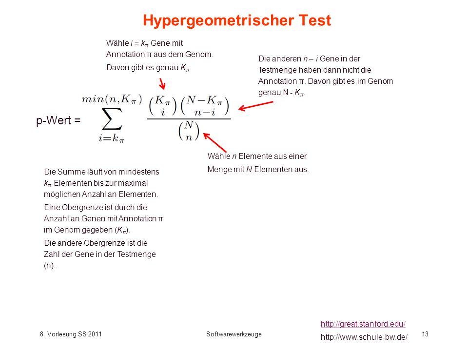 8. Vorlesung SS 2011Softwarewerkzeuge13 Hypergeometrischer Test http://great.stanford.edu/ http://www.schule-bw.de/ p-Wert = Wähle n Elemente aus eine