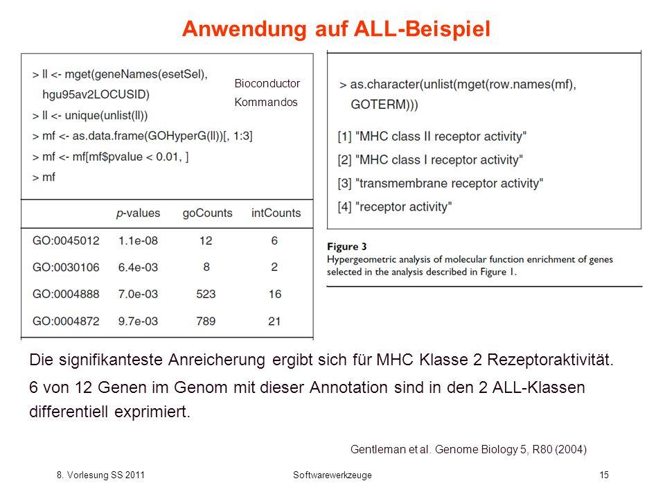 8. Vorlesung SS 2011Softwarewerkzeuge15 Anwendung auf ALL-Beispiel Die signifikanteste Anreicherung ergibt sich für MHC Klasse 2 Rezeptoraktivität. 6