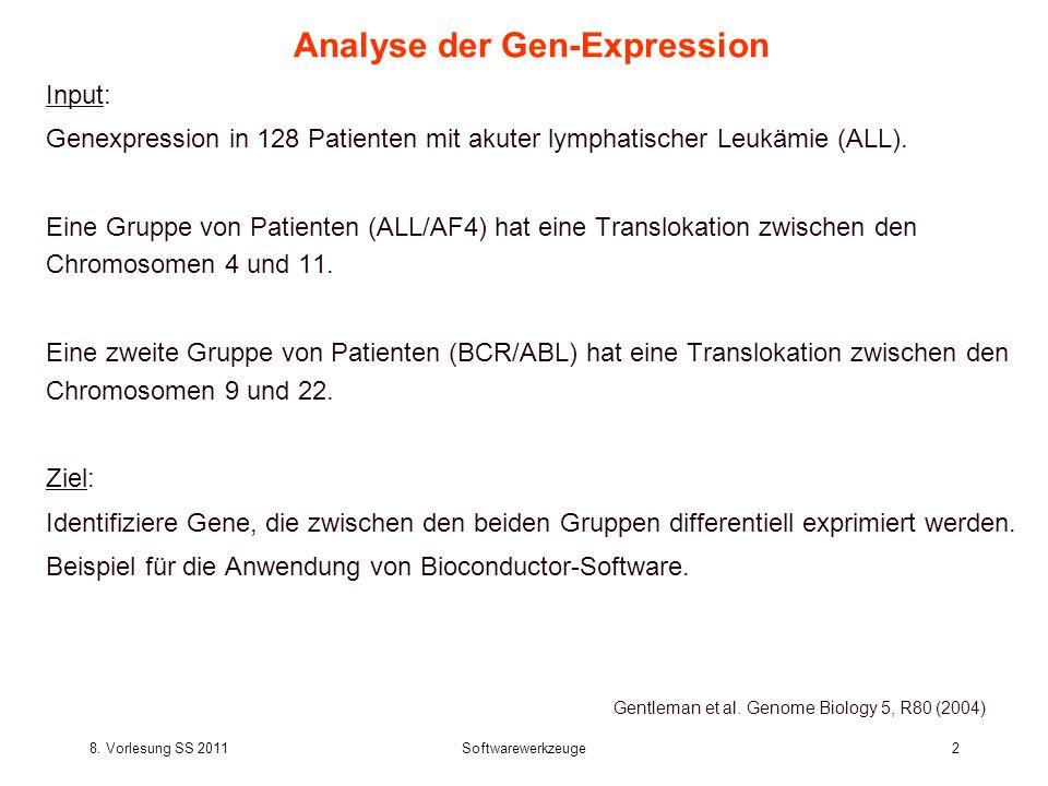 8. Vorlesung SS 2011Softwarewerkzeuge2 Analyse der Gen-Expression Input: Genexpression in 128 Patienten mit akuter lymphatischer Leukämie (ALL). Eine