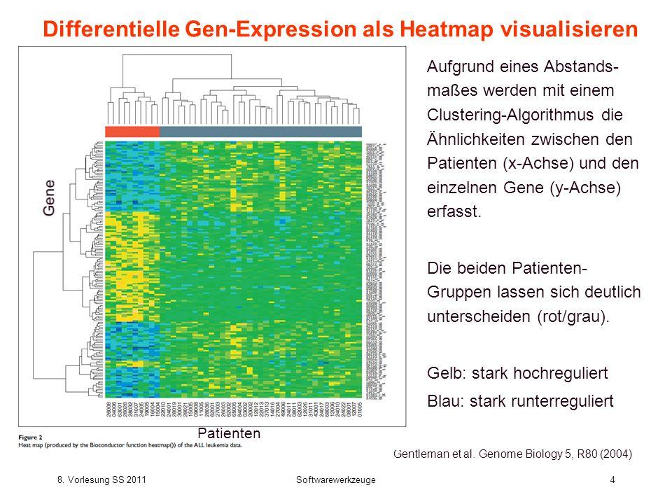 8. Vorlesung SS 2011Softwarewerkzeuge4 Differentielle Gen-Expression als Heatmap visualisieren Gentleman et al. Genome Biology 5, R80 (2004) Aufgrund