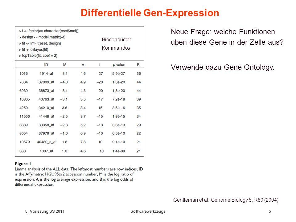 8. Vorlesung SS 2011Softwarewerkzeuge5 Differentielle Gen-Expression Gentleman et al. Genome Biology 5, R80 (2004) Neue Frage: welche Funktionen üben