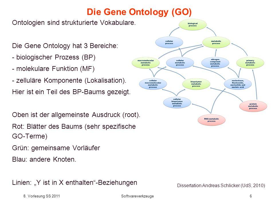 8. Vorlesung SS 2011Softwarewerkzeuge6 Die Gene Ontology (GO) Ontologien sind strukturierte Vokabulare. Die Gene Ontology hat 3 Bereiche: - biologisch
