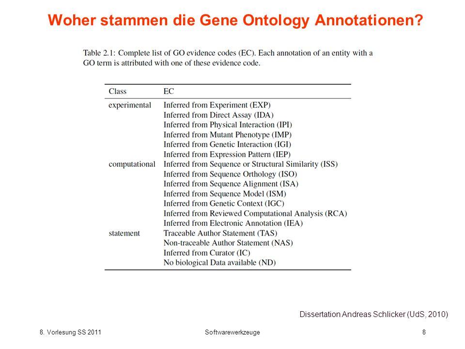 8. Vorlesung SS 2011Softwarewerkzeuge8 Woher stammen die Gene Ontology Annotationen? Dissertation Andreas Schlicker (UdS, 2010)