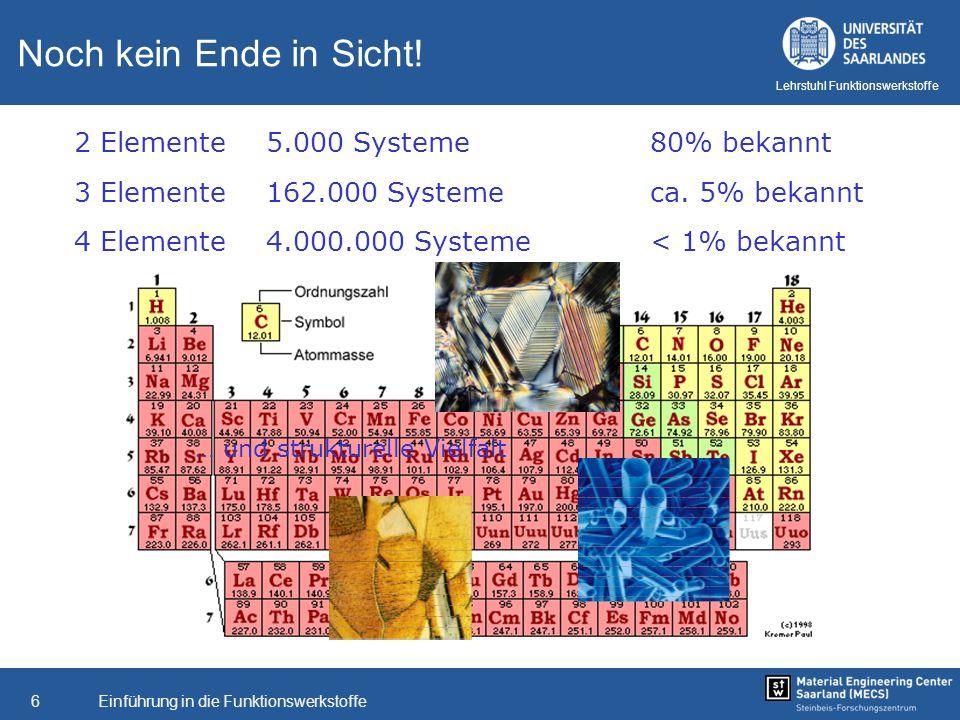 Einführung in die Funktionswerkstoffe7 Lehrstuhl Funktionswerkstoffe Wir alle haben täglich mit Werkstoffen zu tun