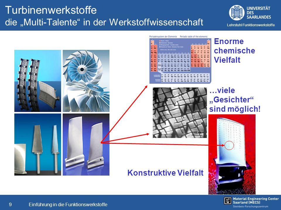 Einführung in die Funktionswerkstoffe10 Lehrstuhl Funktionswerkstoffe Funktionswerkstoffe Was sind Funktionswerkstoffe.