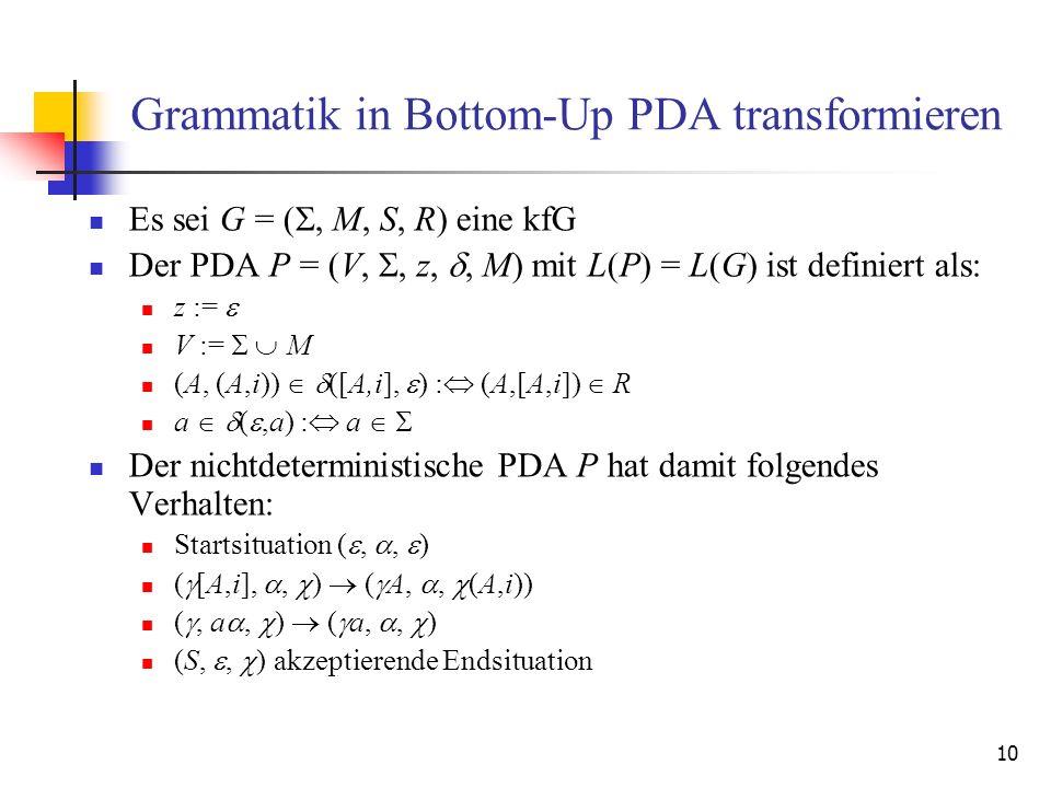 10 Grammatik in Bottom-Up PDA transformieren Es sei G = (, M, S, R) eine kfG Der PDA P = (V,, z,, M) mit L(P) = L(G) ist definiert als: z := V := M (A