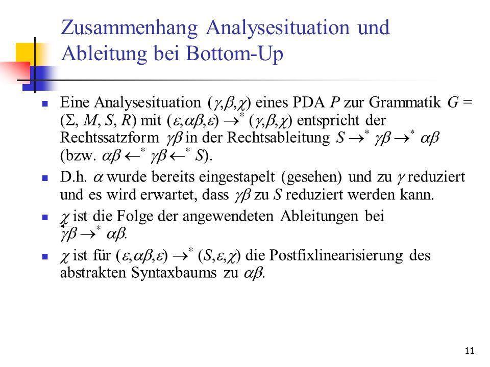 11 Zusammenhang Analysesituation und Ableitung bei Bottom-Up Eine Analysesituation (,, ) eines PDA P zur Grammatik G = (, M, S, R) mit (,, ) * (,, ) e