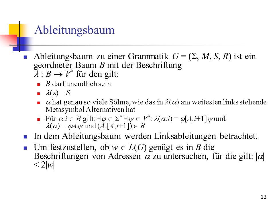 13 Ableitungsbaum Ableitungsbaum zu einer Grammatik G = (, M, S, R) ist ein geordneter Baum B mit der Beschriftung : B V * für den gilt: B darf unendl