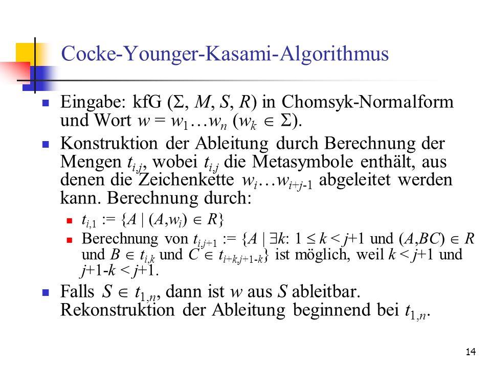 14 Cocke-Younger-Kasami-Algorithmus Eingabe: kfG (, M, S, R) in Chomsyk-Normalform und Wort w = w 1 …w n (w k ). Konstruktion der Ableitung durch Bere