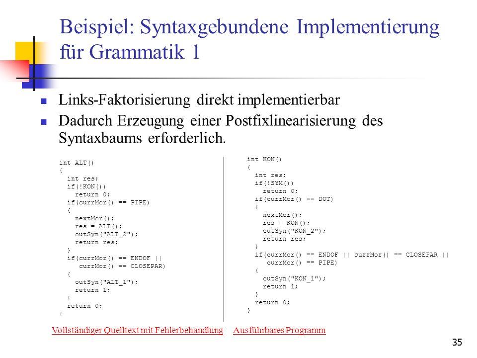 35 Beispiel: Syntaxgebundene Implementierung für Grammatik 1 Links-Faktorisierung direkt implementierbar Dadurch Erzeugung einer Postfixlinearisierung