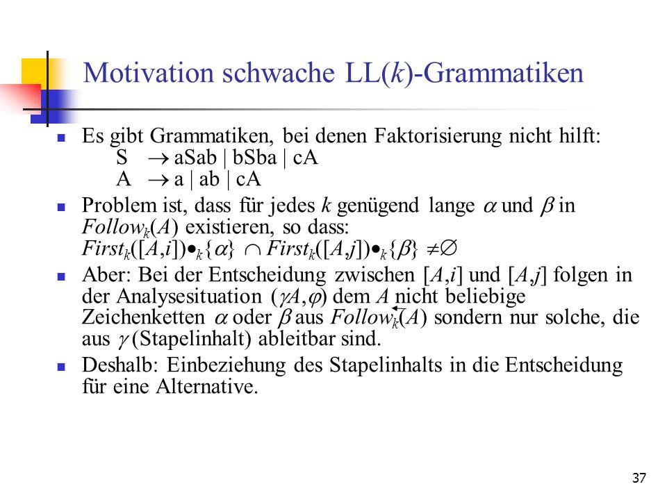 37 Motivation schwache LL(k)-Grammatiken Es gibt Grammatiken, bei denen Faktorisierung nicht hilft: S aSab | bSba | cA A a | ab | cA Problem ist, dass