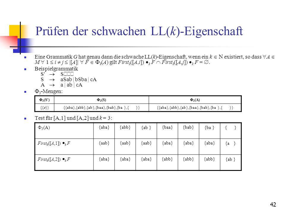 42 Prüfen der schwachen LL(k)-Eigenschaft Eine Grammatik G hat genau dann die schwache LL(k)-Eigenschaft, wenn ein k existiert, so dass A M 1 i j |[A]