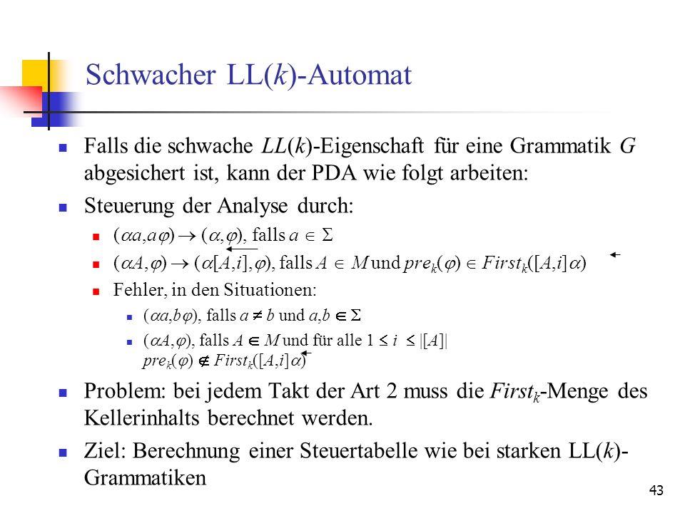 43 Schwacher LL(k)-Automat Falls die schwache LL(k)-Eigenschaft für eine Grammatik G abgesichert ist, kann der PDA wie folgt arbeiten: Steuerung der A