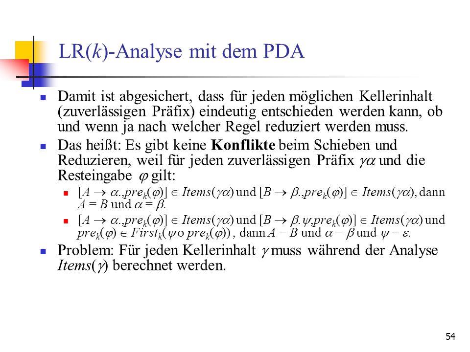 54 LR(k)-Analyse mit dem PDA Damit ist abgesichert, dass für jeden möglichen Kellerinhalt (zuverlässigen Präfix) eindeutig entschieden werden kann, ob