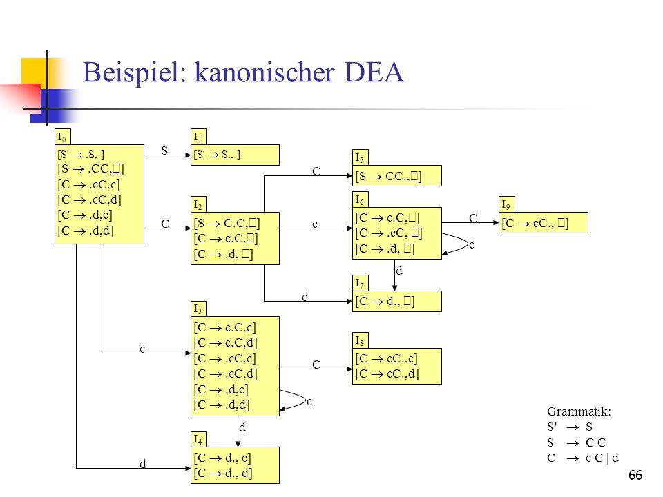 66 Beispiel: kanonischer DEA [S'.S, ] [S.CC, ] [C.cC,c] [C.cC,d] [C.d,c] [C.d,d] [S' S., ] I0I0 I1I1 [S C.C, ] [C c.C, ] [C.d, ] I2I2 [S CC., ] I5I5 [