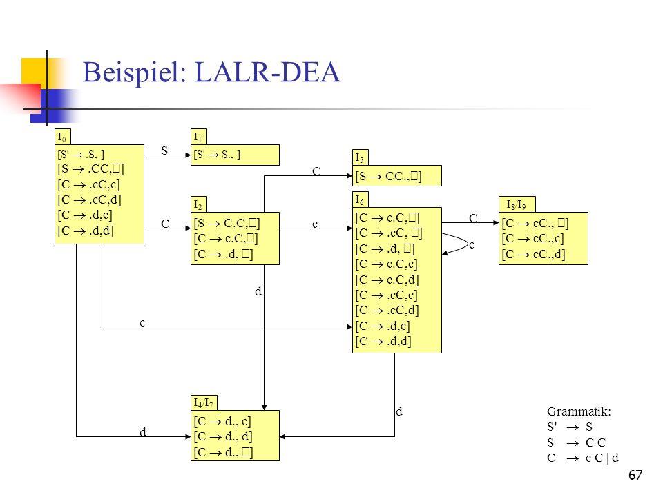 67 Beispiel: LALR-DEA [S'.S, ] [S.CC, ] [C.cC,c] [C.cC,d] [C.d,c] [C.d,d] [S' S., ] I0I0 I1I1 [S C.C, ] [C c.C, ] [C.d, ] I2I2 [S CC., ] I5I5 [C c.C,