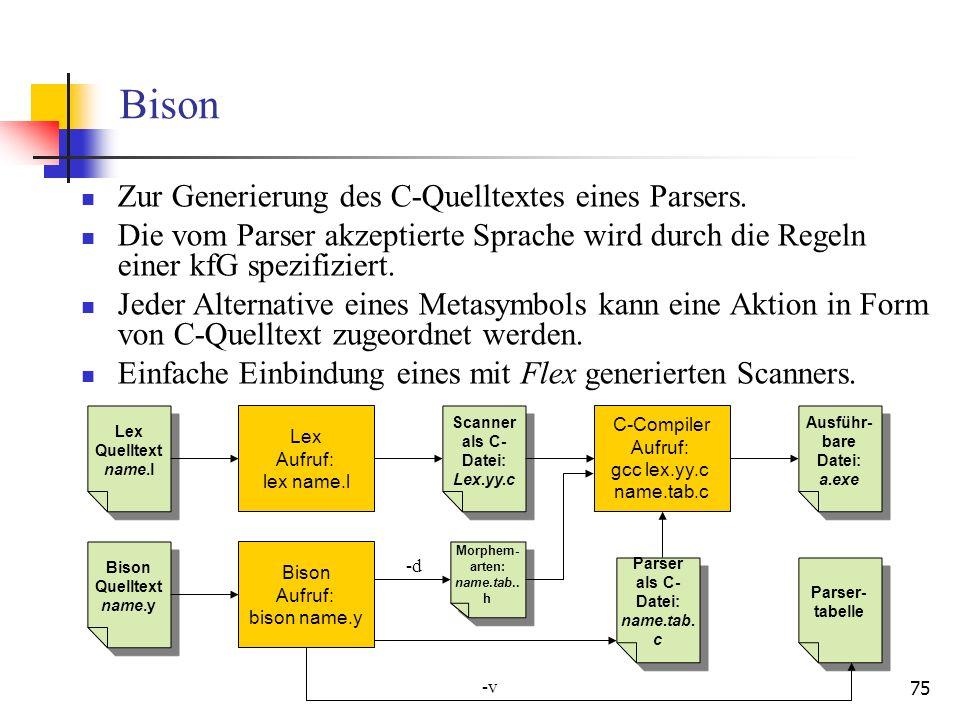 75 Bison Zur Generierung des C-Quelltextes eines Parsers. Die vom Parser akzeptierte Sprache wird durch die Regeln einer kfG spezifiziert. Jeder Alter