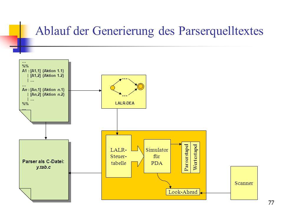 77 Ablauf der Generierung des Parserquelltextes … % A1 :[A1,1] {Aktion 1.1} |[A1,2] {Aktion 1.2} |… … An :[An,1] {Aktion n.1} |[An,2] {Aktion n.2} |…