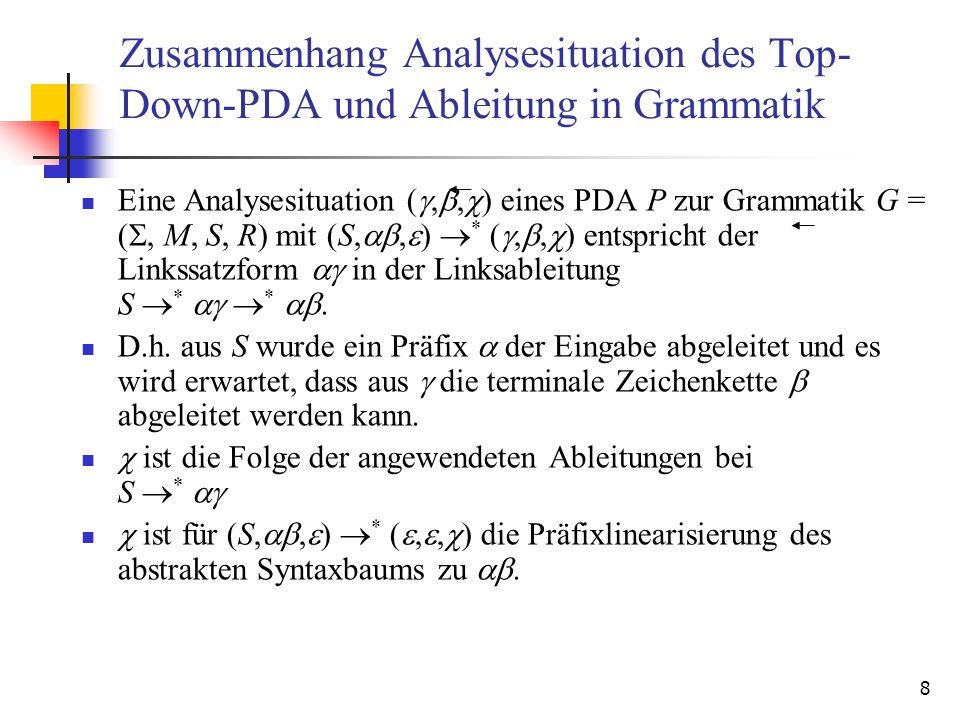 49 Steuerfunktion für transformierte schwache LL(k)-Grammatiken Berechnung einer Steuerfunktion T : M m k durch: Steuerung der Analyse mit dem PDA durch diese Funktion mittels: ( a,a ) (, ), falls a ( A F, ) ( [A F,i], ), falls A F M m und i = T(A F,pre k ( )) Fehler, in den Situationen: ( a,b ), falls a b und a,b ( A F, ), falls A F M m und T(A F,pre k ( )) = error Dieser PDA ist ein PDA für eine starke LL(k)-Grammatik, weil für jedes A F M m gilt: Follow k (A F ) = F.