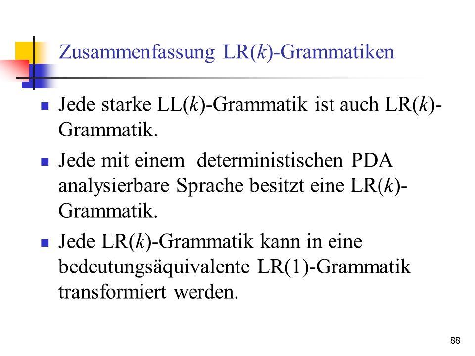 88 Zusammenfassung LR(k)-Grammatiken Jede starke LL(k)-Grammatik ist auch LR(k)- Grammatik. Jede mit einem deterministischen PDA analysierbare Sprache