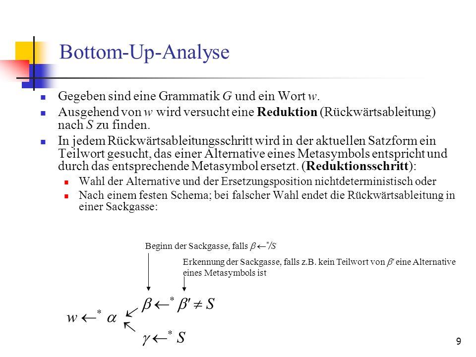 9 Bottom-Up-Analyse Gegeben sind eine Grammatik G und ein Wort w. Ausgehend von w wird versucht eine Reduktion (Rückwärtsableitung) nach S zu finden.