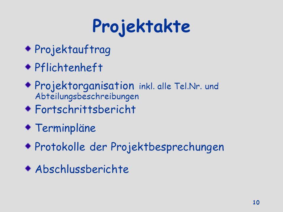 Projektakte Projektauftrag Pflichtenheft Projektorganisation inkl. alle Tel.Nr. und Abteilungsbeschreibungen Fortschrittsbericht Terminpläne Protokoll