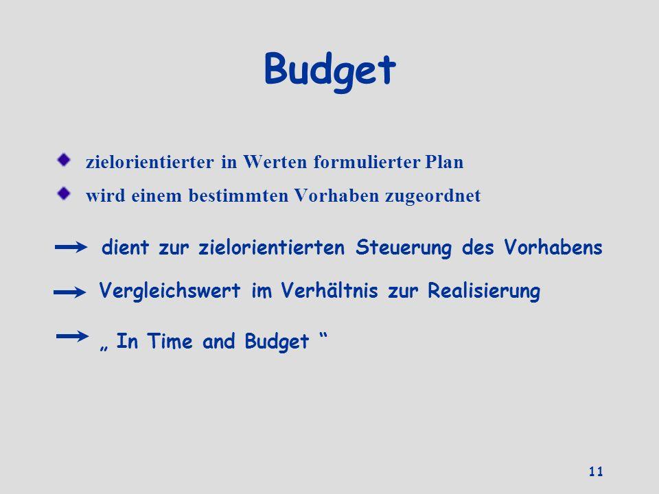 Budget zielorientierter in Werten formulierter Plan wird einem bestimmten Vorhaben zugeordnet dient zur zielorientierten Steuerung des Vorhabens Vergl
