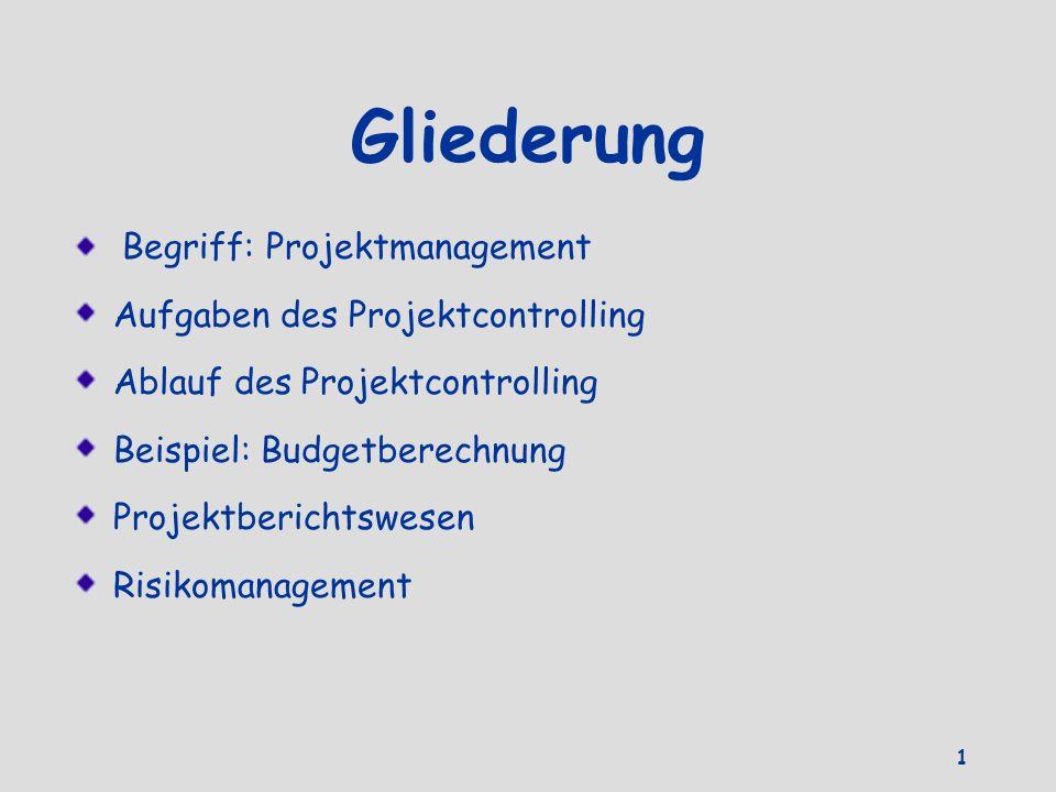Gliederung Begriff: Projektmanagement Aufgaben des Projektcontrolling Ablauf des Projektcontrolling Beispiel: Budgetberechnung Projektberichtswesen Ri