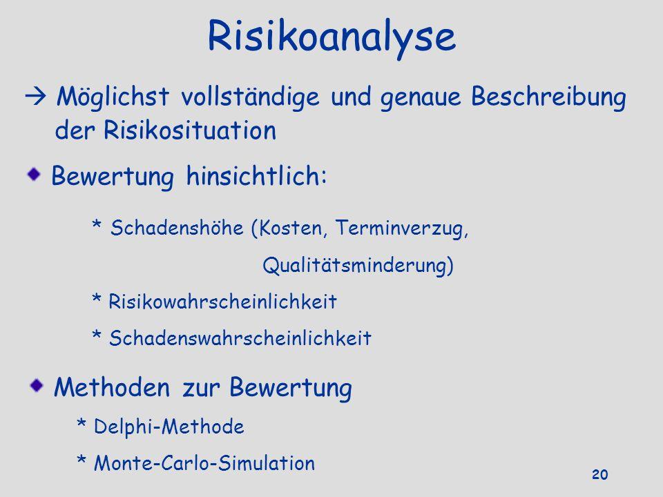 Risikoanalyse Möglichst vollständige und genaue Beschreibung der Risikosituation Bewertung hinsichtlich: * Schadenshöhe (Kosten, Terminverzug, Qualitä