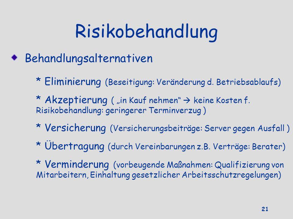 Risikobehandlung Behandlungsalternativen * Eliminierung (Beseitigung: Veränderung d. Betriebsablaufs) * Akzeptierung ( in Kauf nehmen keine Kosten f.