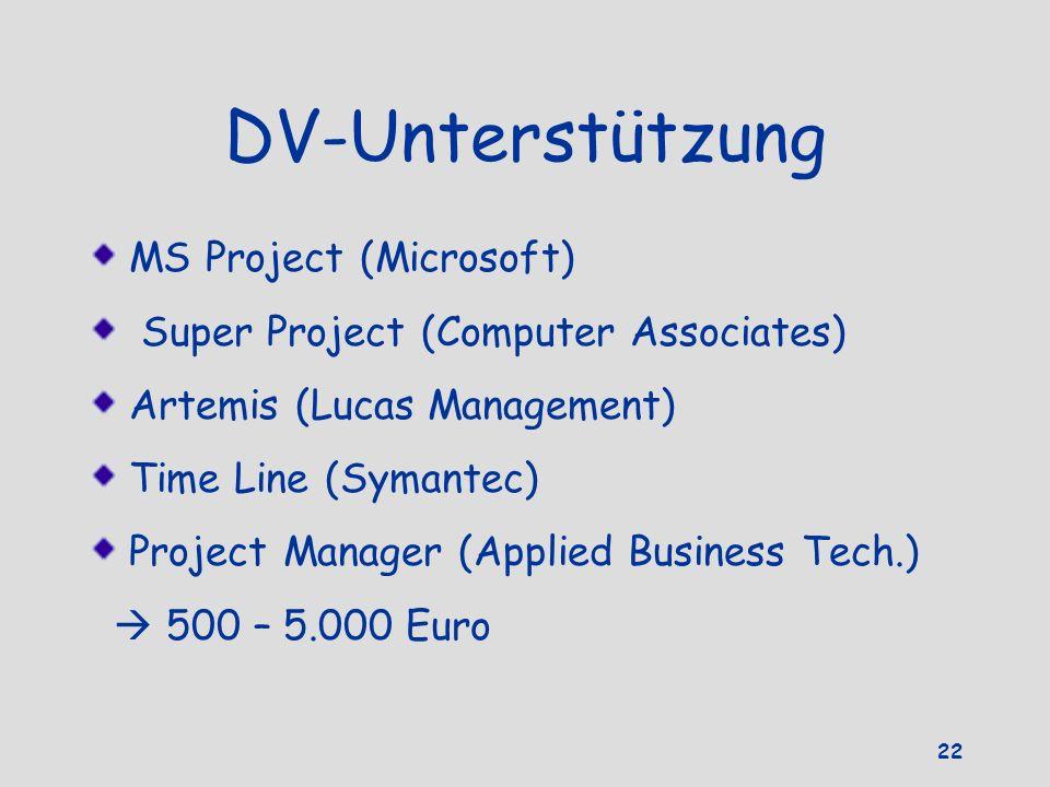 DV-Unterstützung MS Project (Microsoft) Super Project (Computer Associates) Artemis (Lucas Management) Time Line (Symantec) Project Manager (Applied B