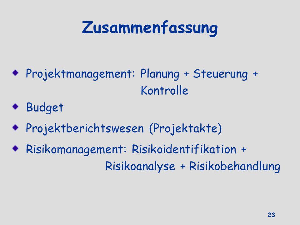 Zusammenfassung Projektmanagement: Planung + Steuerung + Kontrolle Budget Projektberichtswesen (Projektakte) Risikomanagement: Risikoidentifikation +