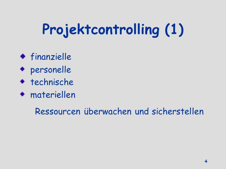 Projektcontrolling (2) Ermittlung der Ist-Daten Gegenüberstellung der entsprechenden Plandaten Untersuchung der aufgetretenen Abweichungen deren Ursache herausfinden Planung und Einleitung von Gegenmaßnahmen 5