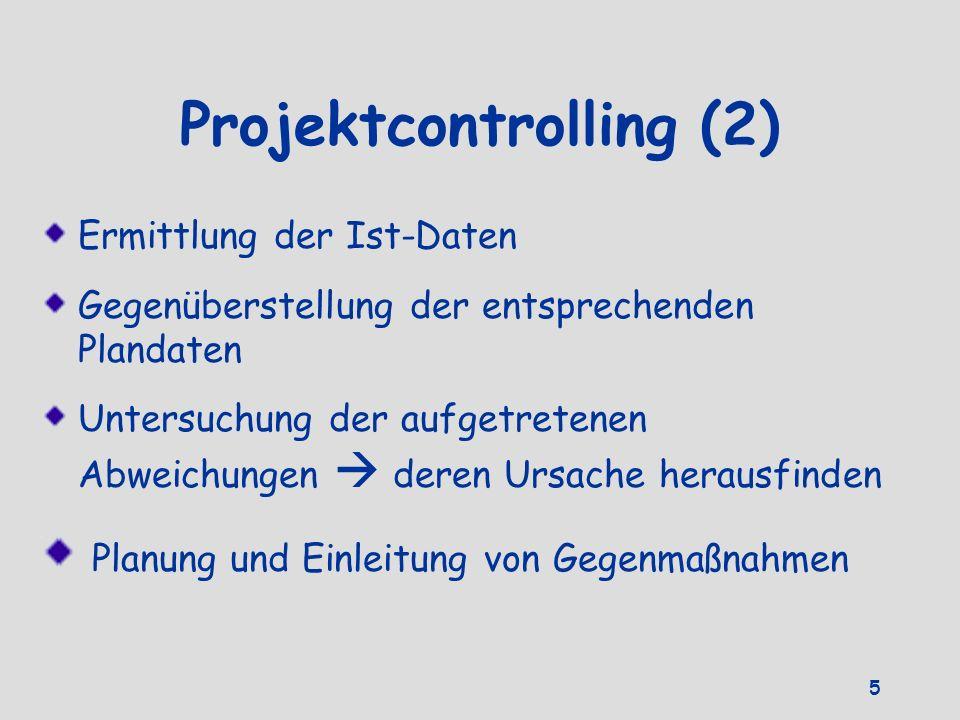 Projektcontrolling (2) Ermittlung der Ist-Daten Gegenüberstellung der entsprechenden Plandaten Untersuchung der aufgetretenen Abweichungen deren Ursac