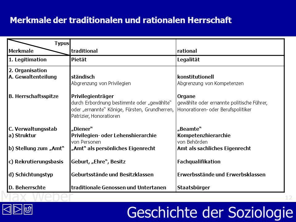 Max Weber Geschichte der Soziologie 12 Merkmale der traditionalen und rationalen Herrschaft Typus Merkmale traditionalrational 1. LegitimationPietätLe