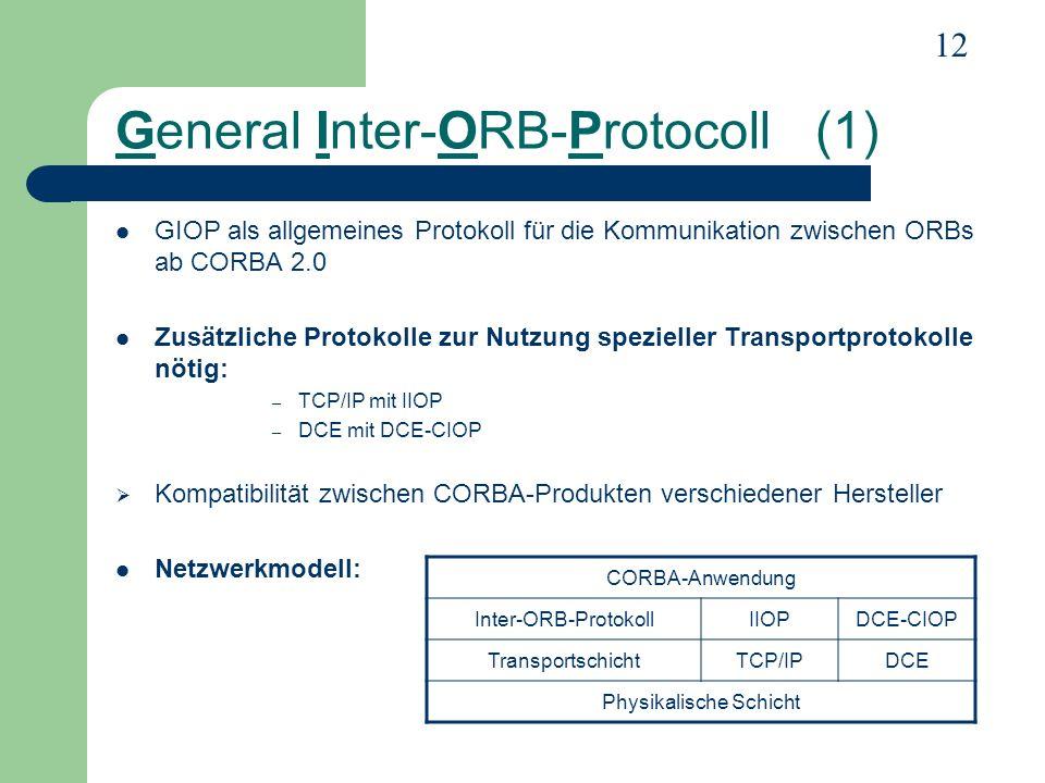 12 General Inter-ORB-Protocoll (1) GIOP als allgemeines Protokoll für die Kommunikation zwischen ORBs ab CORBA 2.0 Zusätzliche Protokolle zur Nutzung