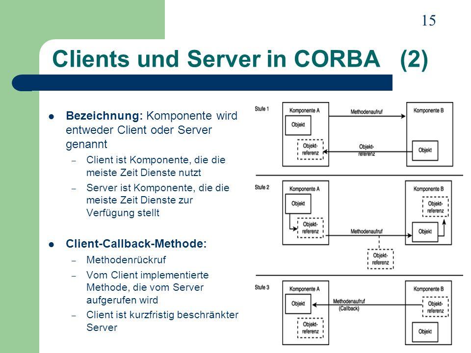 15 Clients und Server in CORBA (2) Bezeichnung: Komponente wird entweder Client oder Server genannt – Client ist Komponente, die die meiste Zeit Diens