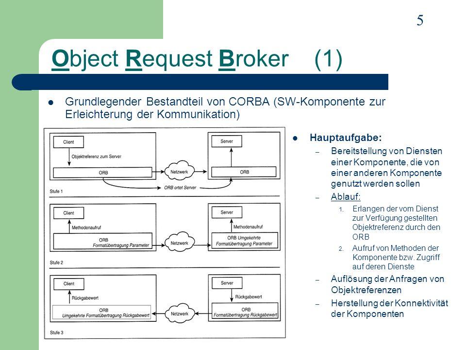 6 Object Request Broker (2) Formatübertragung: – Umsetzung der Parameter in ein über das Netzwerk übertragbares Format (Marshaling) – Rückumsetzung des Übertragungsformat (Unmarshaling) Vorteile des ORB: – Plattformunab- hängigkeit – Übertragungs- format ist plattformunab- hängig – Umwandlung des Übertragungs- formats beim (Un)Marshaling in plattform- spezifische Formate