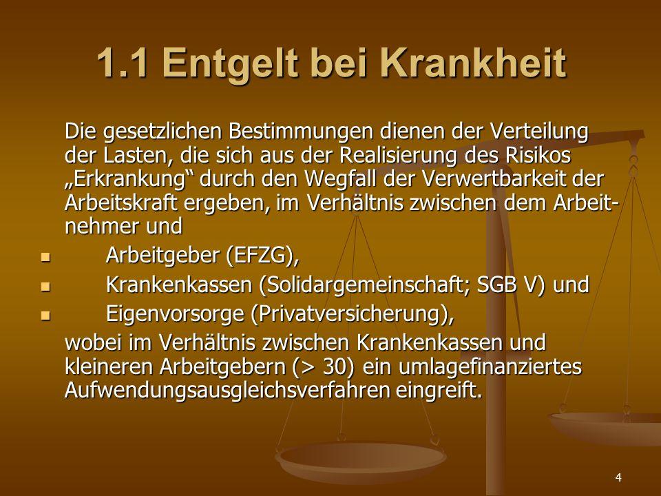 4 1.1Entgelt bei Krankheit Die gesetzlichen Bestimmungen dienen der Verteilung der Lasten, die sich aus der Realisierung des Risikos Erkrankung durch