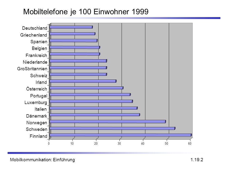 Mobilkommunikation: Einführung Mobiltelefone je 100 Einwohner 1999 1.19.2 Finnland Schweden Norwegen Dänemark Italien Luxemburg Portugal Österreich Ir